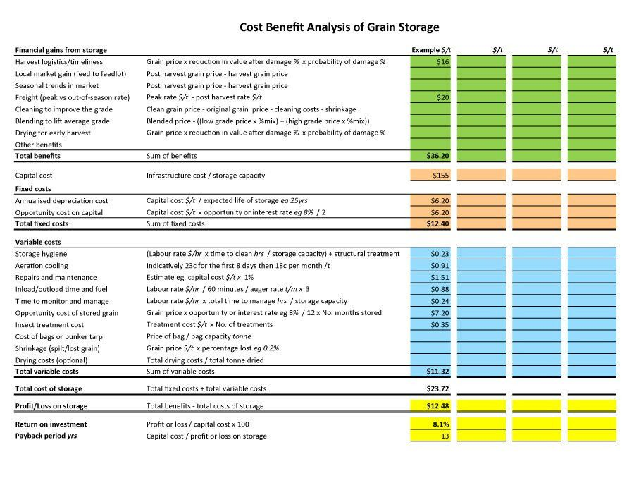 40+ Cost Benefit Analysis Templates & Examples! - Template Lab