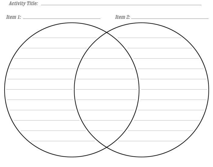 Best 25+ Venn diagram maker ideas on Pinterest | Venn diagram ...