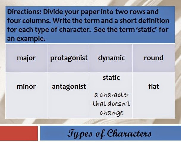 Seventh grade Lesson Elements of Literature: Types of Characters