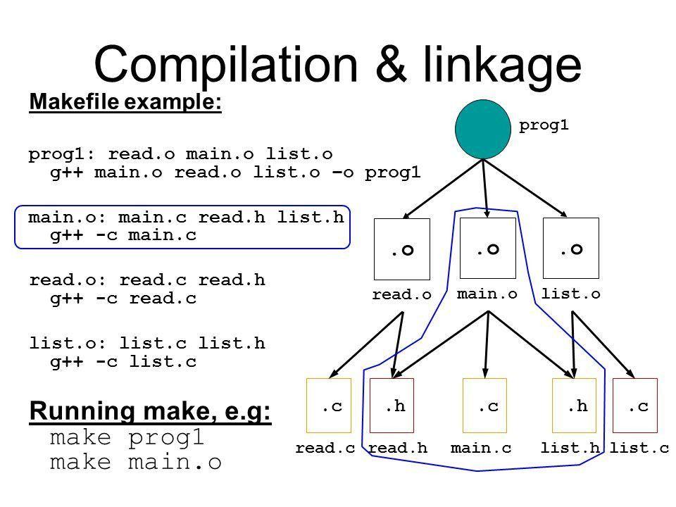 Plab – Tirgul 3 Makefiles, Libraries, Debugging and Common Bugs ...