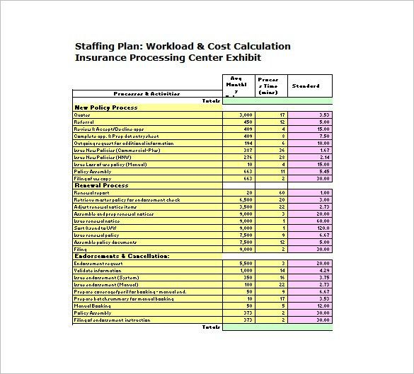 Staffing Plan Template – 8+ Free Word, Excel, PDF Documents ...