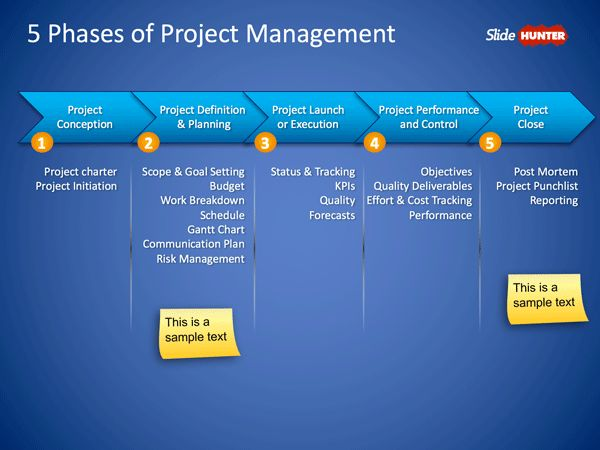 project management powerpoint presentation template free project ...