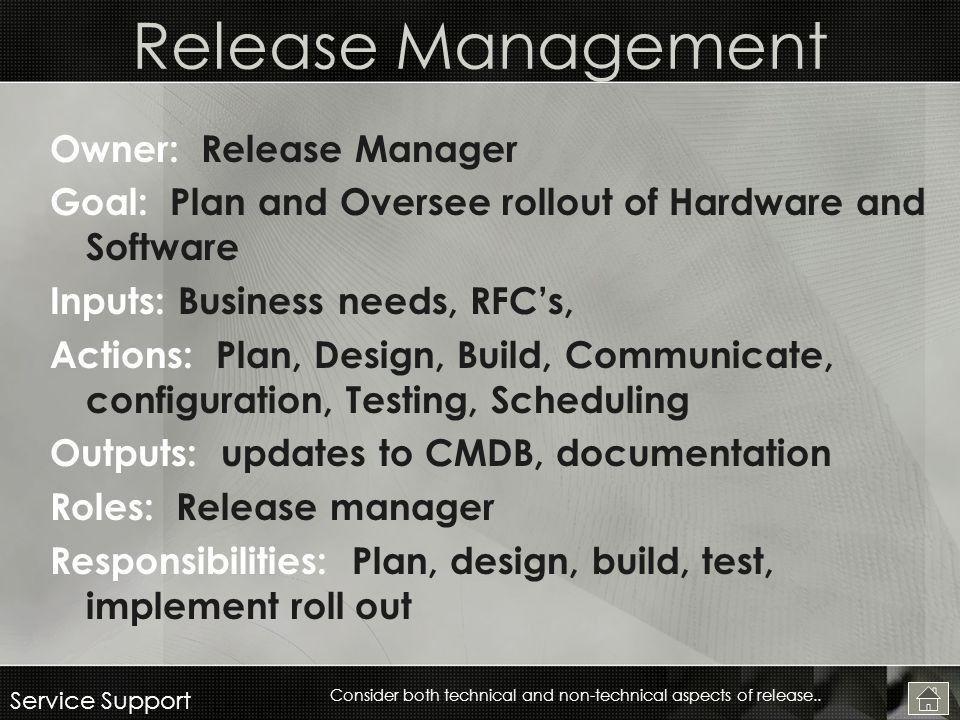 Service Management Definitions GOALS Responsibilities - ppt download