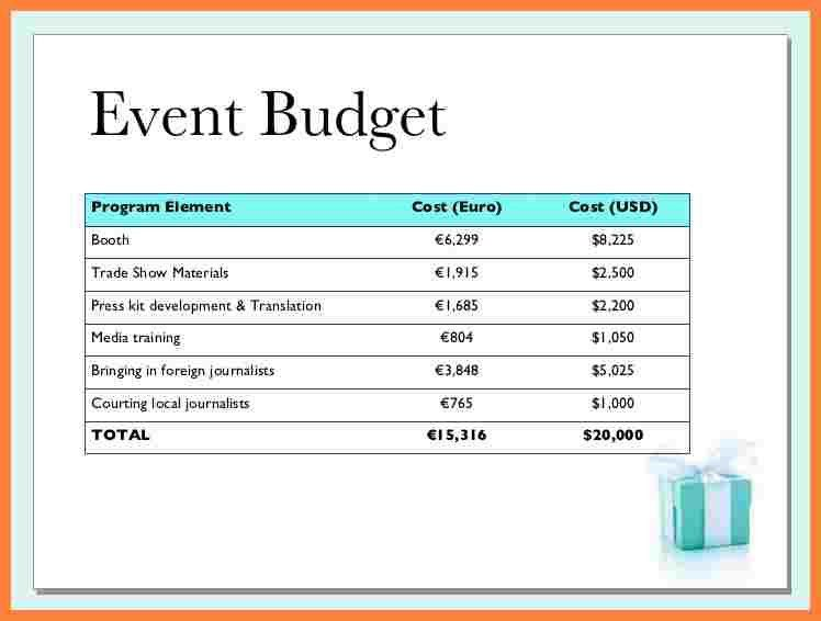 Event Proposal. Free Project Proposal Template Proposal Form Event ...
