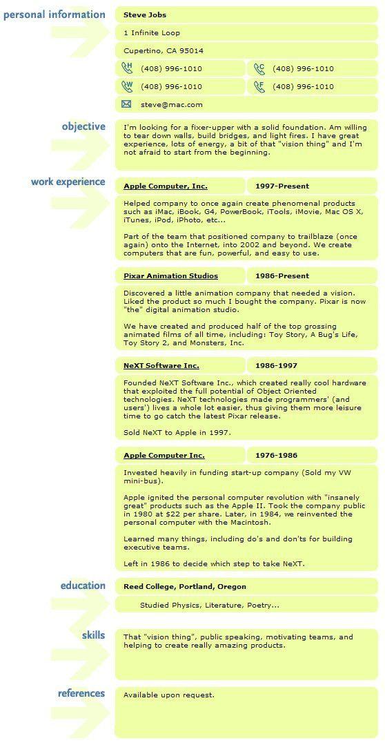 Resume of Steve Jobs – The Apple Guy   Geek007's Blog