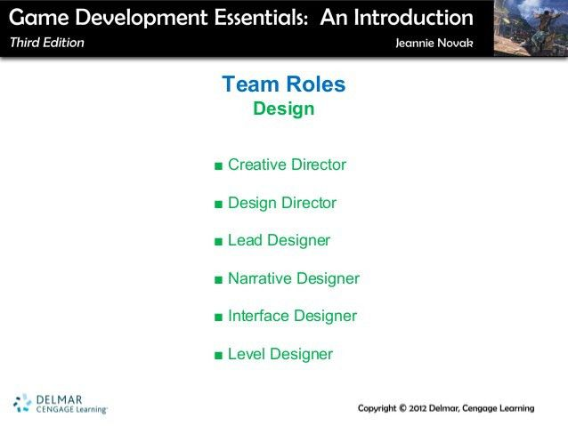 Roles and Responsibilities: Developing the Team