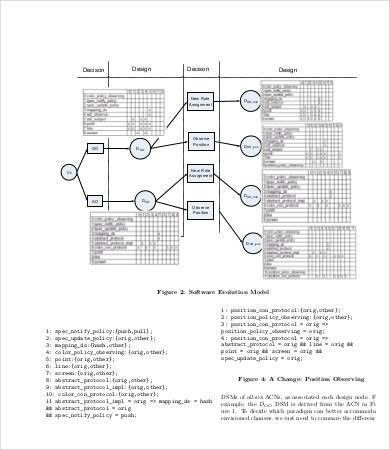 Decision Tree Template - 9+ Free Word, PDF Documents Download ...
