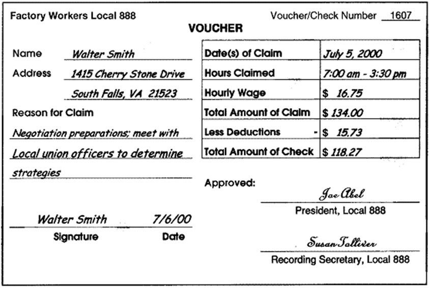 Expense Voucher Template. Petty Cash Voucher Form Petty Cash ...