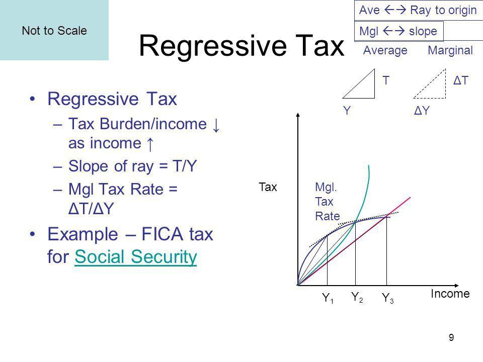 1 Principles of Tax Analysis © Allen C. Goodman, ppt download