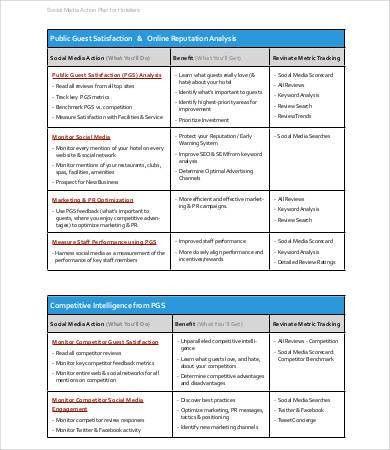 Social Media Plan Template - 8+ Free Word, PDF Documents Downlaod ...