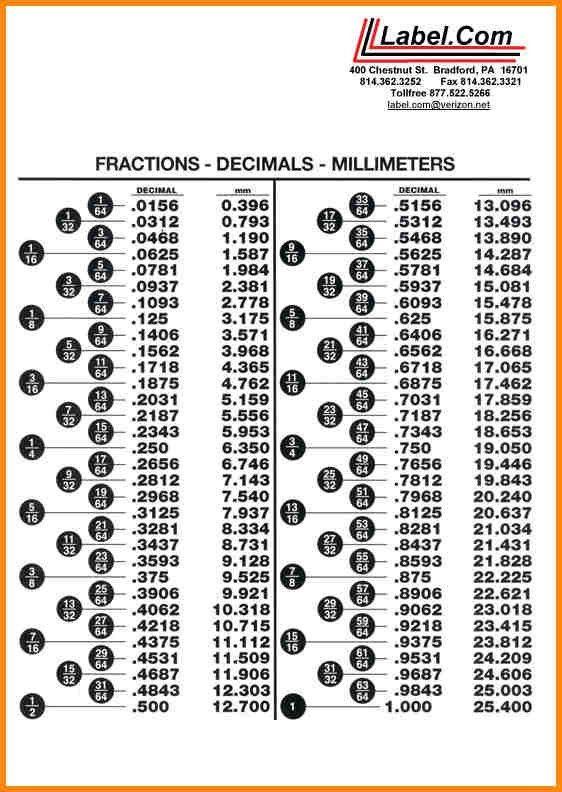 7+ decimal to fraction table | media resumed