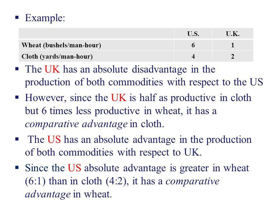 Chapter Two: The Law of Comparative Advantage. 2.2 The ...
