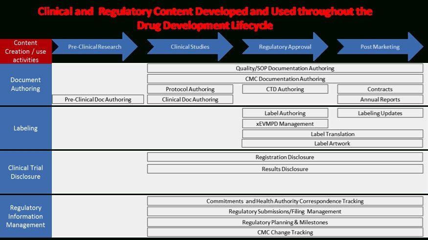 Data Management Plan Template. configuration management plan ...