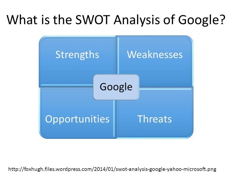 S.W.O.T. Analysis Entrepreneurship. - ppt download