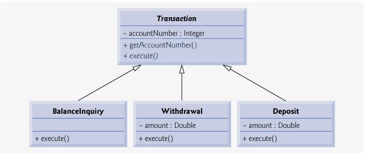 Software Engineering Case Study: Incorporating Inheritance into ...