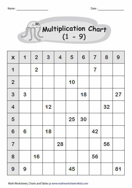 Best 25+ Printable multiplication worksheets ideas on Pinterest ...