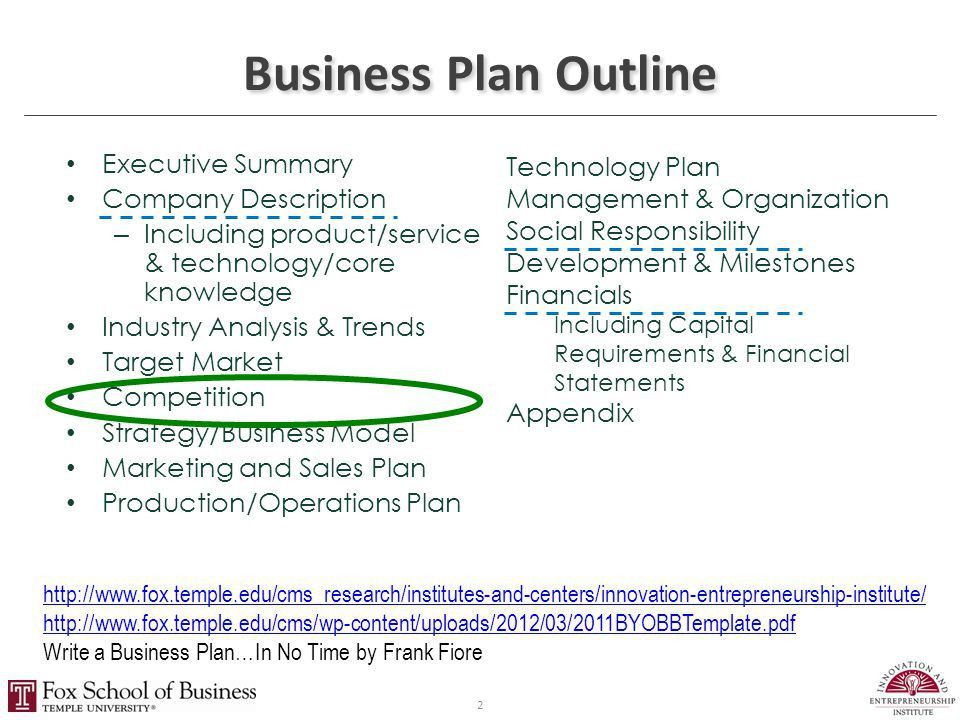 Sales Plan Outline Sales Plan Outline Sample This Image Shows An