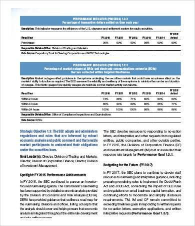 Annual Report Template - 8+ Free Word, PDF Documents Download ...