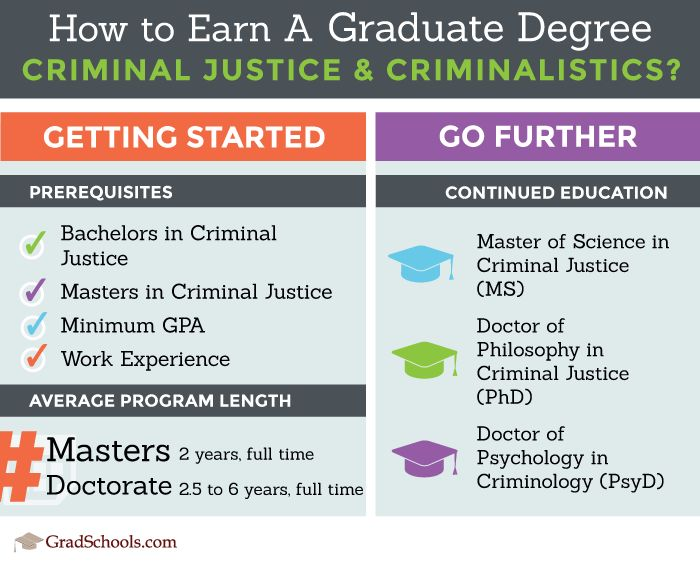 Criminal Justice Degree | Criminalistics Degree