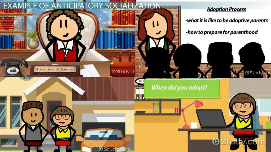 Material Culture in Sociology: Definition, Studies & Examples ...