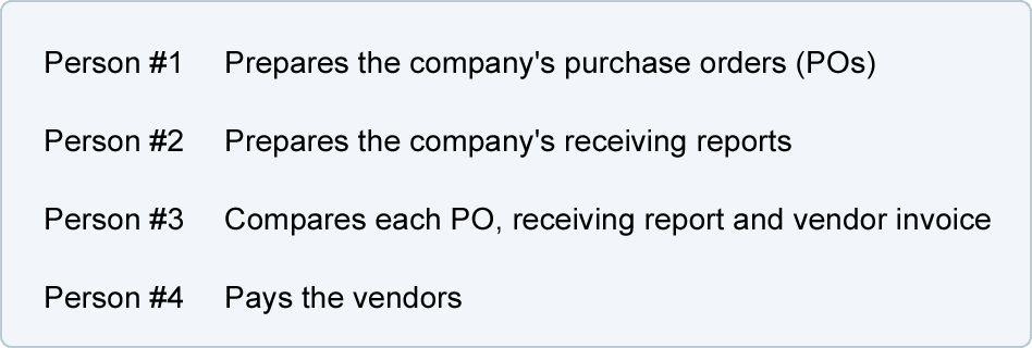 Accounts Payable Process | AccountingCoach