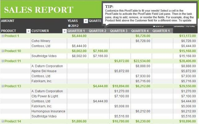 Sales Report Template in Excel - Free Download - XLSX Temp | Excel ...
