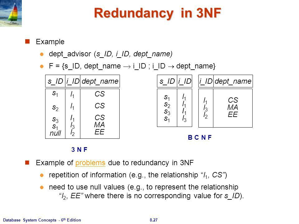 8.1Database System Concepts - 6 th Edition Chapter 8: Relational ...