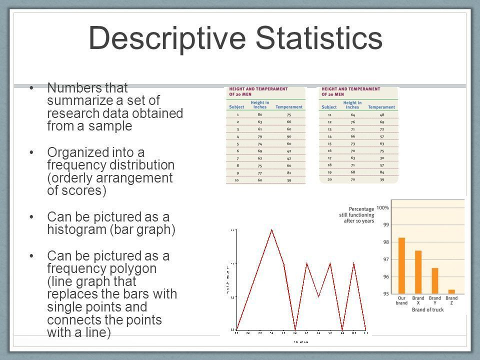 Descriptive Statistics 2016 Piechartimages 2016 Relationship The ...