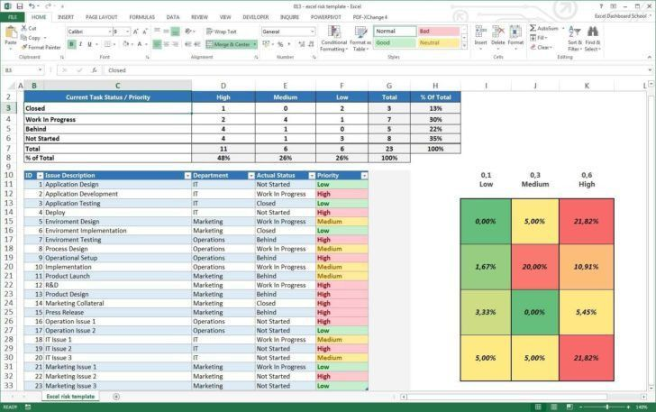 Project Tracking Spreadsheet Template | HYNVYX