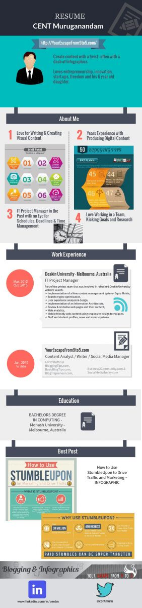 How to Create an Awesome Infographic Resume: Step-By-Step Guide ...