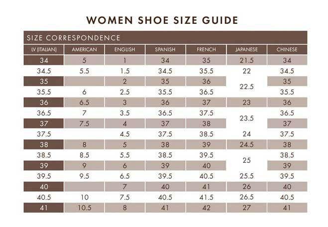 Ladies Sandals: Ladies Shoes Chart