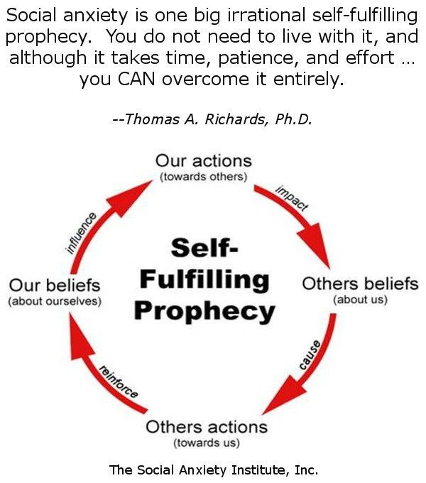 Self-Fulfilling Prophecy: Breaking the Cycle | Social Anxiety ...