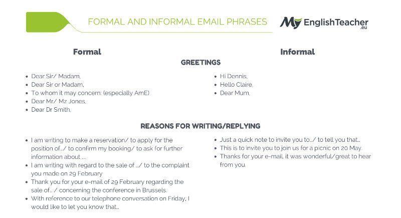 Formal and Informal Greetings Email Phrases - MyEnglishTeacher.eu Blog