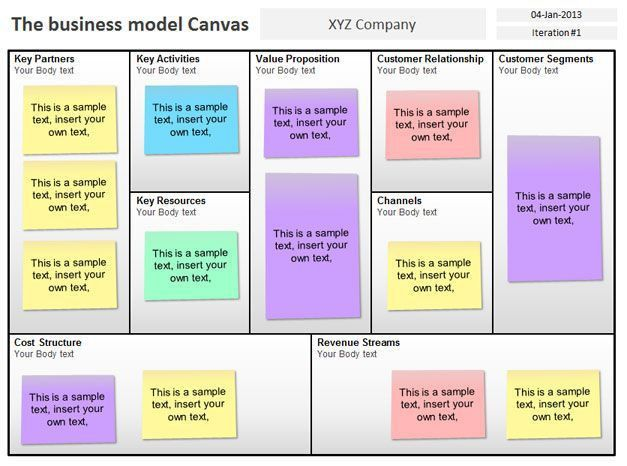 Business Model Canvas Template for PowerPoint