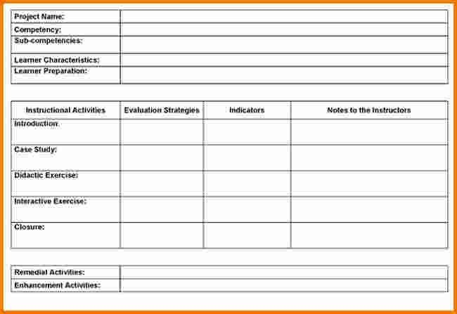 Attractive 7+ Nursing Shift Report Template | Expense Report Great Pictures