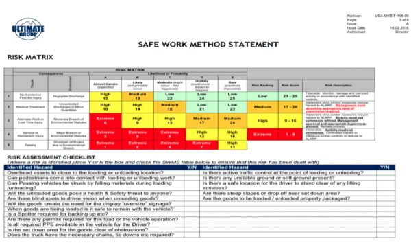 Safe Work Method Statements (SWMS) » RMF Consulting