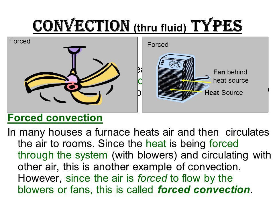 Day Topic: Finish Convection, Begin Radiation - ppt video online ...
