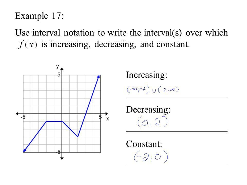 College Algebra Chapter 2 Functions and Graphs Section 2.7 ...