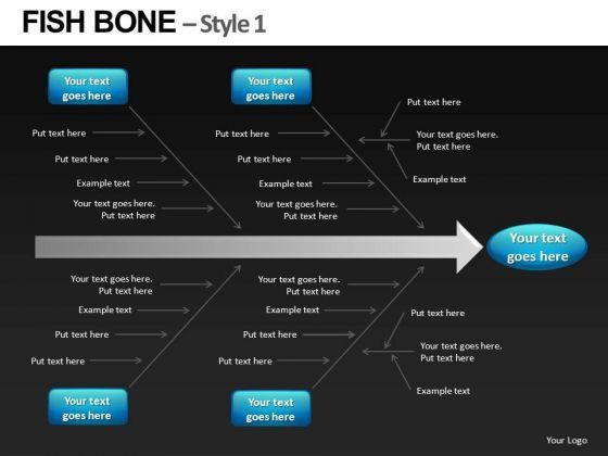 Fishbone Diagrams For Root Cause Analysis PowerPoint Slides ...