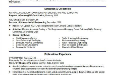 Top 8 rf engineer resume samples 1 638jpgcb1428394570 - rf engineer resume sample