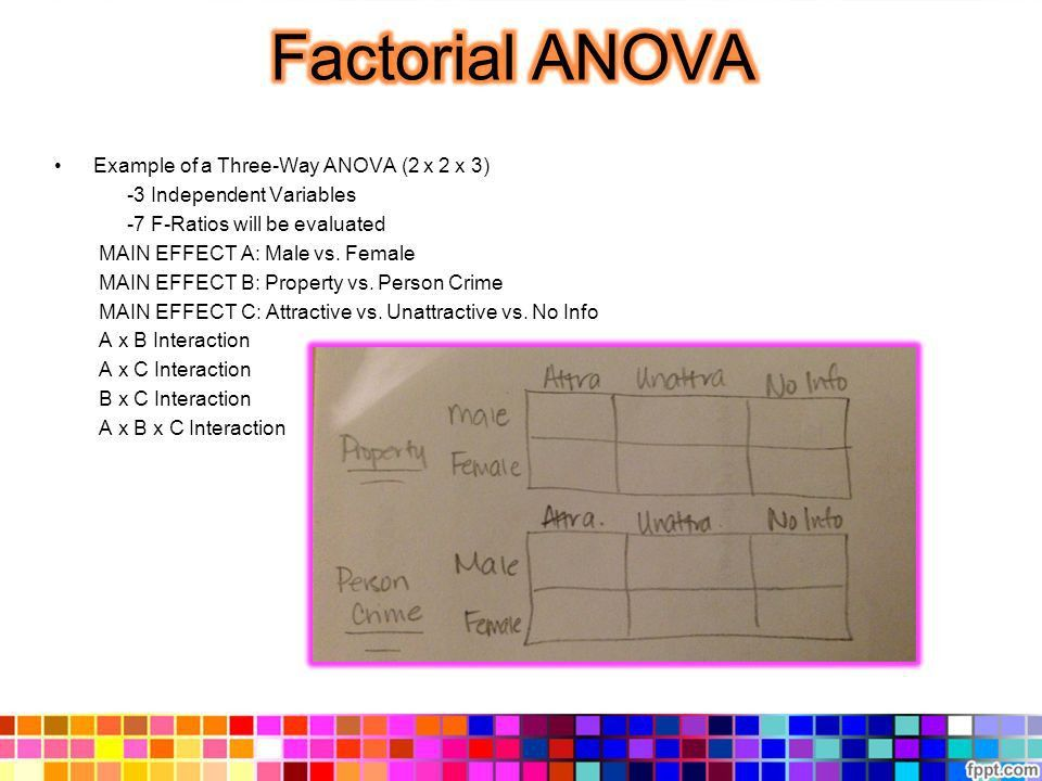 ANOVA Chapter ppt video online download