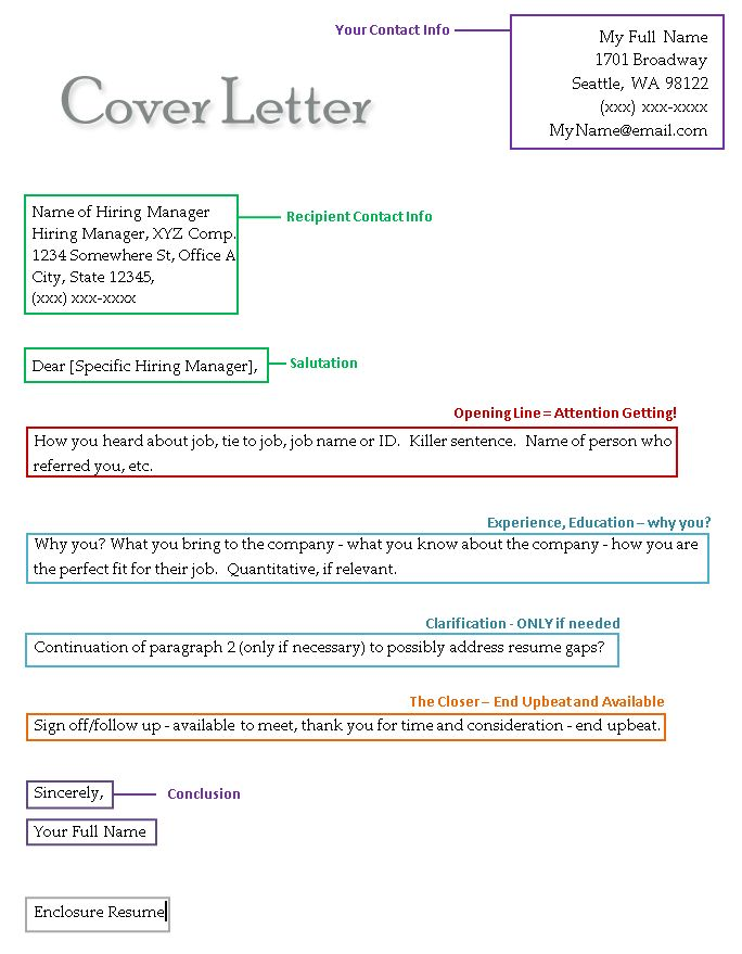 resume cover letter introduction resume cv cover letter the best ...