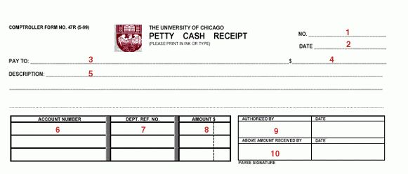 How to Complete a Petty Cash Receipt | Financial Services | The ...