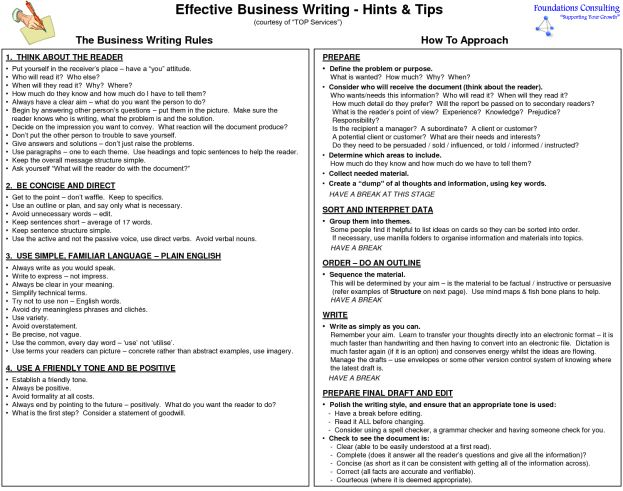 Writing A Business Report Hsc Format Sawyoo Com Sample : Masir