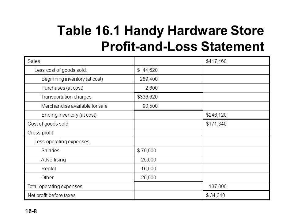 Financial Merchandise Management - ppt download