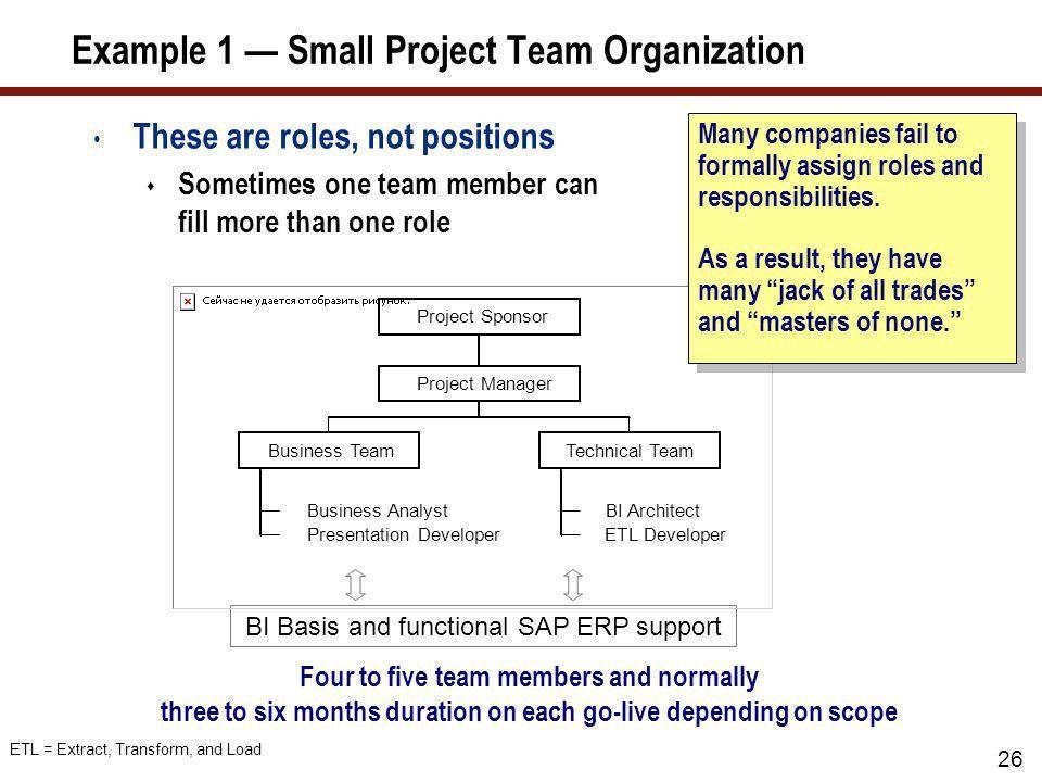 Inside an SAP Business Intelligence Project, Part 1: Best ...