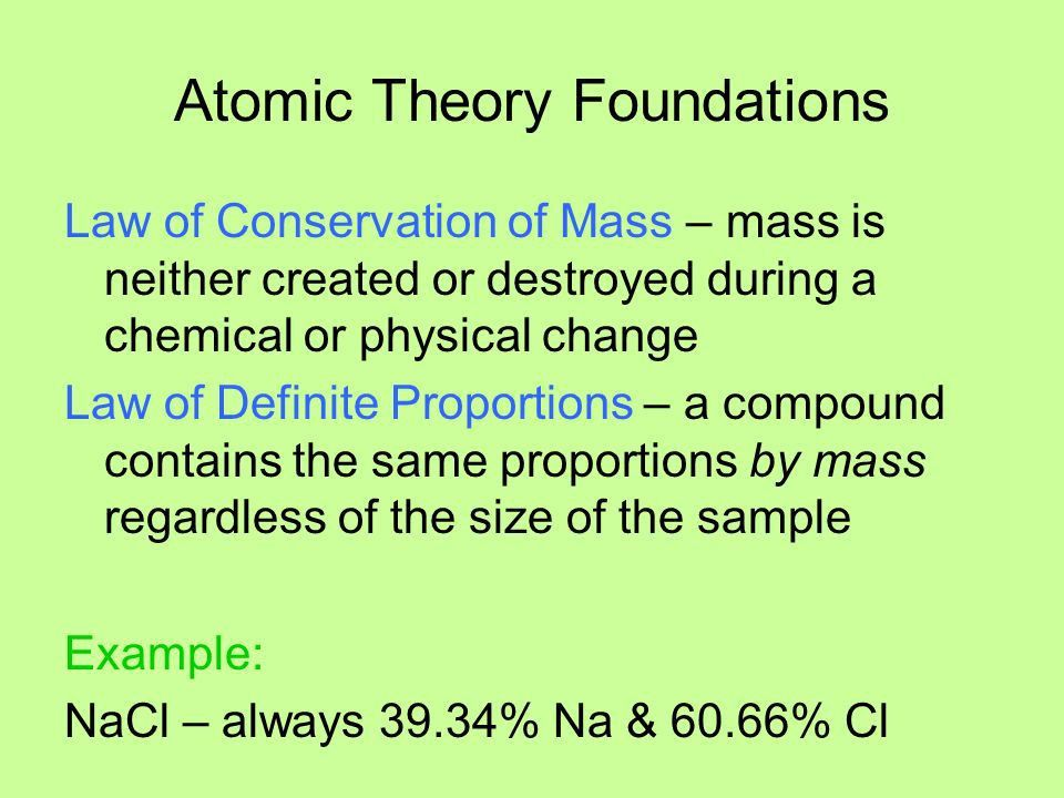 ATOMS: The Building Blocks of Matter Objectives 1.Law of ...