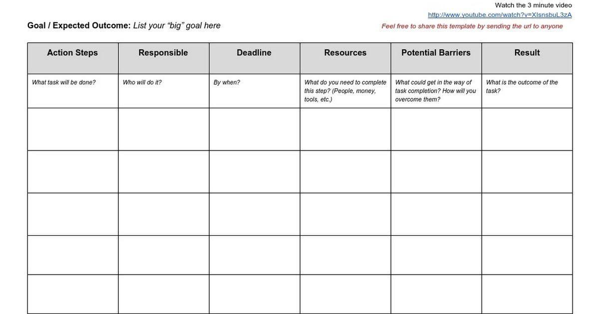 Business Plan Template Google Docs   schedule template free