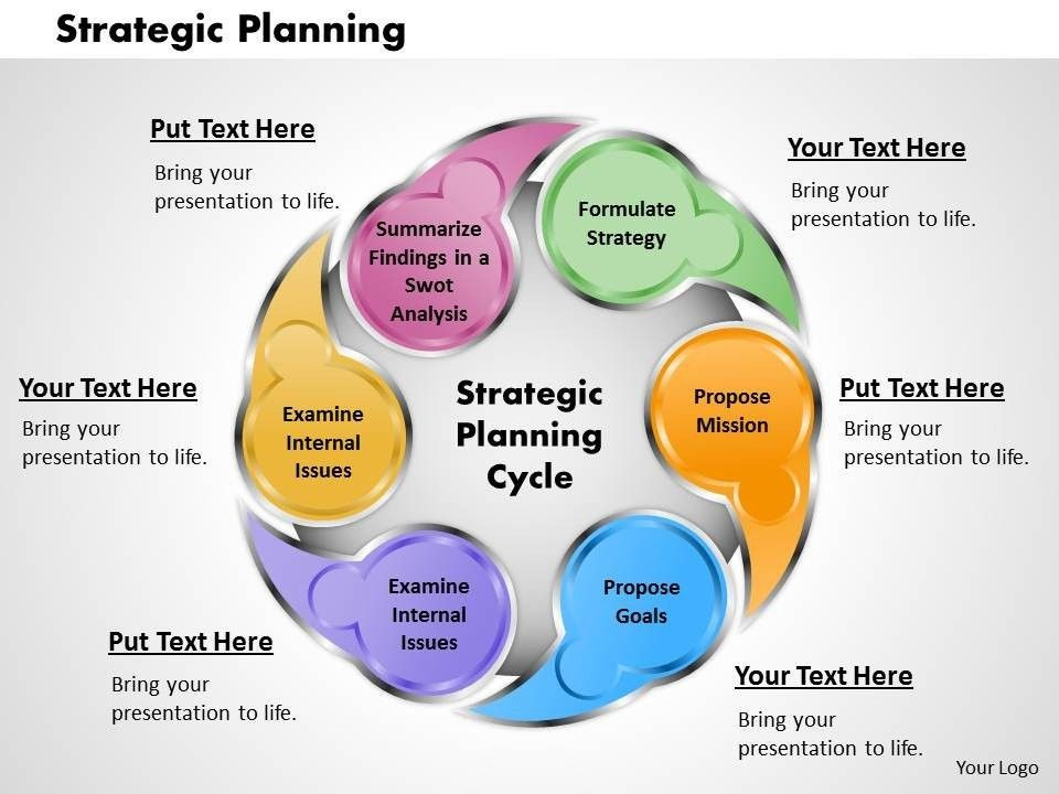 strategic planning powerpoint templates strategic planning ...