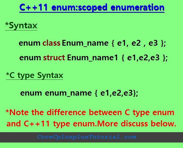 C++11 enum : scoped enumeration